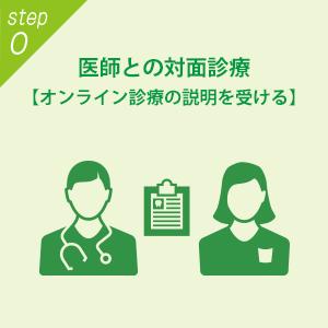医師との対面診療(オンライン診療の説明を受ける)