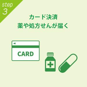 カード決済・薬や処方箋が届く